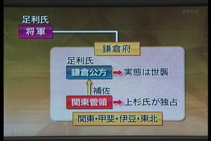 方 鎌倉 公